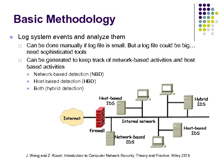 Basic Methodology Log system events and analyze them ¨ ¨ Can be done manually