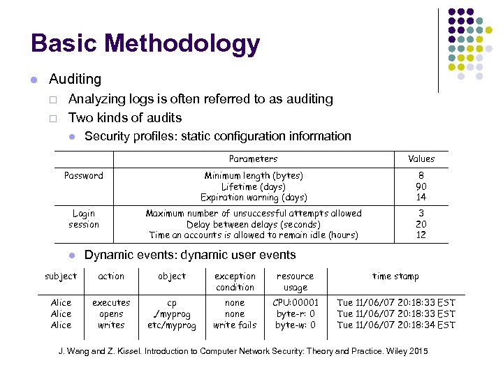 Basic Methodology Auditing ¨ ¨ Analyzing logs is often referred to as auditing Two