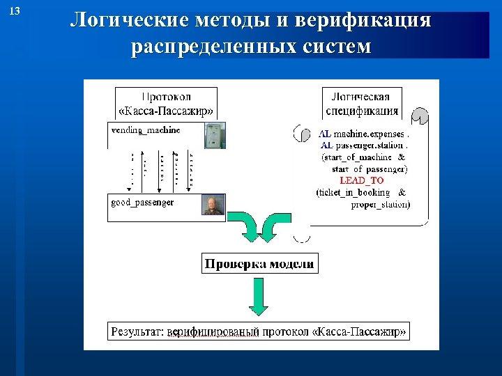 13 Логические методы и верификация распределенных систем