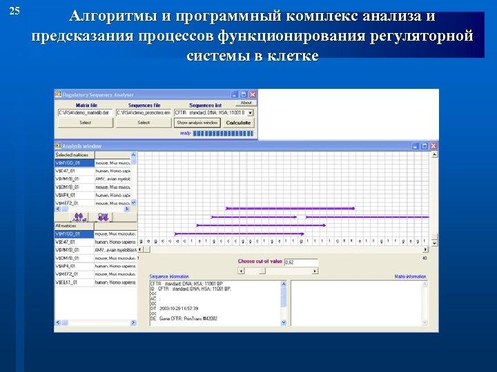 25 Алгоритмы и программный комплекс анализа и предсказания процессов функционирования регуляторной системы в клетке