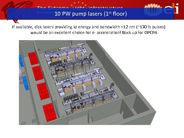 10 PW pump lasers (1 st floor) If available, disk lasers providing k. J