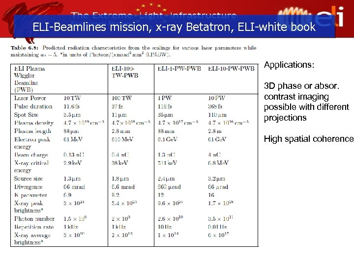ELI-Beamlines mission, x-ray Betatron, ELI-white book Applications: 3 D phase or absor. contrast imaging