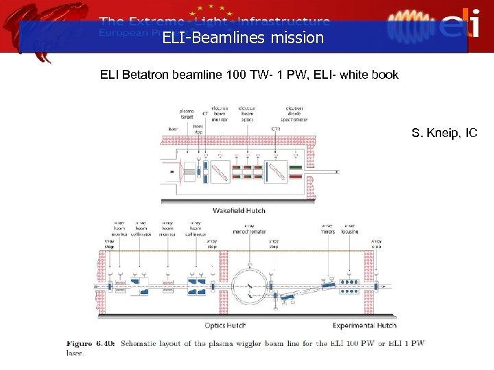 ELI-Beamlines mission ELI Betatron beamline 100 TW- 1 PW, ELI- white book S. Kneip,