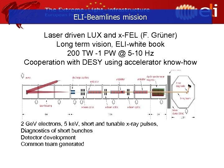 ELI-Beamlines mission Laser driven LUX and x-FEL (F. Grüner) Long term vision, ELI-white book