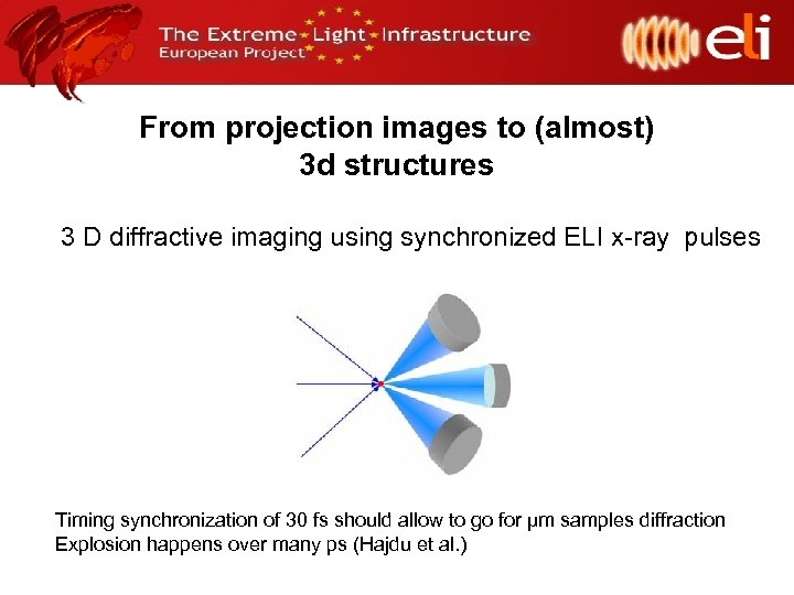 From projection images to (almost) 3 d structures 3 D diffractive imaging using synchronized