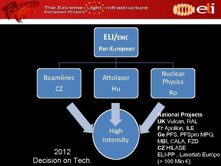ELI/ERIC Pan-European Beamlines CZ Attolaser Hu High Intensity 2012 Decision on Tech. Nuclear Physics