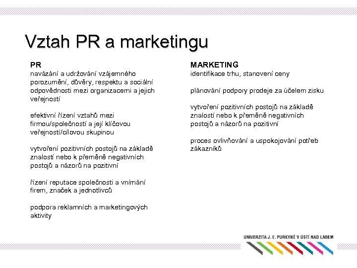 Vztah PR a marketingu PR MARKETING navázání a udržování vzájemného porozumění, důvěry, respektu a