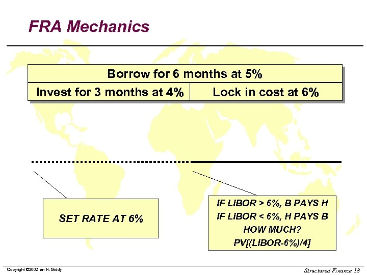 FRA Mechanics Borrow for 6 months at 5% Invest for 3 months at 4%