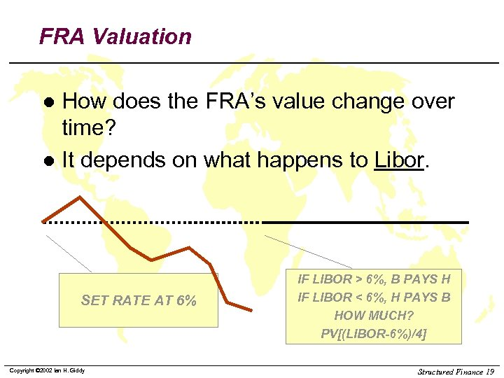 FRA Valuation How does the FRA's value change over time? l It depends on