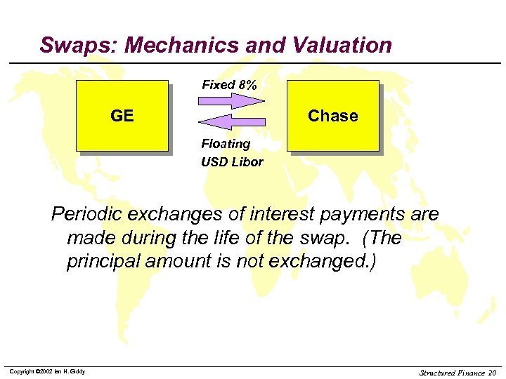 Swaps: Mechanics and Valuation Fixed 8% GE Chase Floating USD Libor Periodic exchanges of
