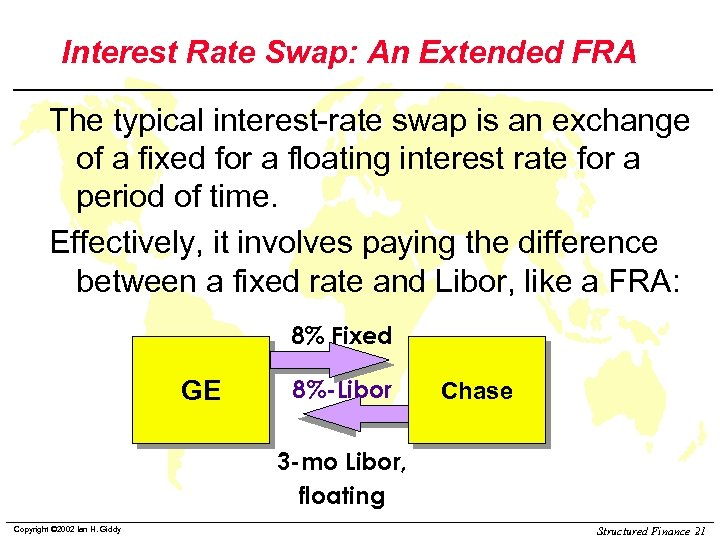 Interest Rate Swap: An Extended FRA The typical interest-rate swap is an exchange of