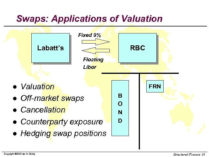 Swaps: Applications of Valuation Fixed 9% Labatt's RBC Floating Libor l l l Valuation