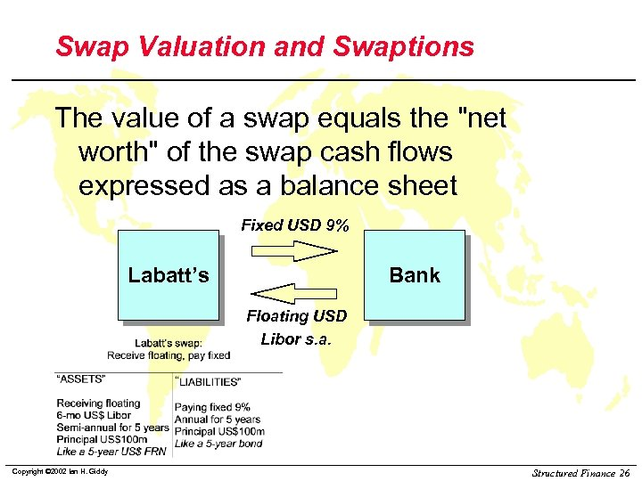 Swap Valuation and Swaptions The value of a swap equals the