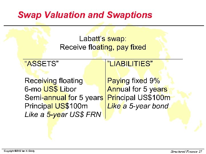 Swap Valuation and Swaptions Copyright © 2002 Ian H. Giddy Structured Finance 27