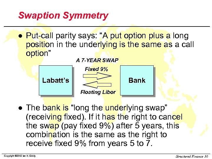"Swaption Symmetry l Put-call parity says: ""A put option plus a long position in"