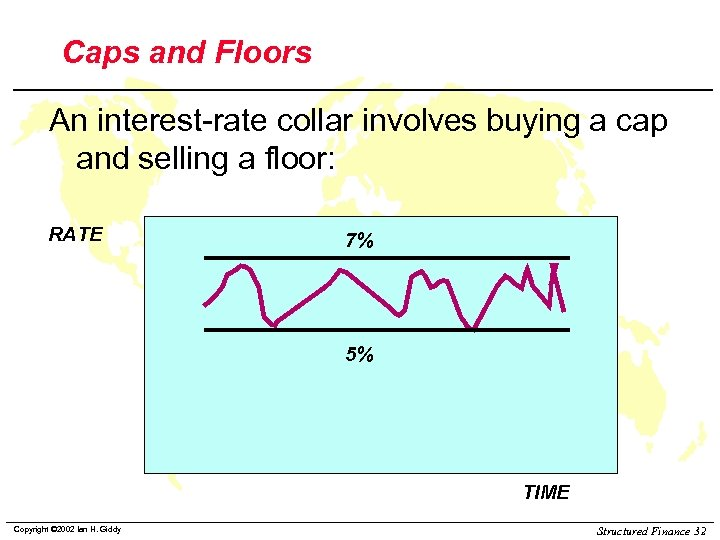 Caps and Floors An interest-rate collar involves buying a cap and selling a floor: