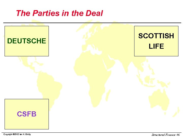 The Parties in the Deal DEUTSCHE SCOTTISH LIFE CSFB Copyright © 2002 Ian H.