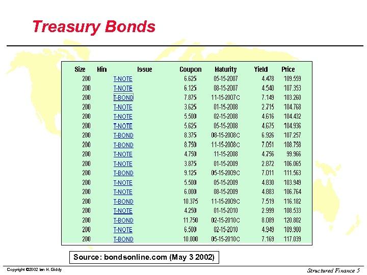 Treasury Bonds Source: bondsonline. com (May 3 2002) Copyright © 2002 Ian H. Giddy