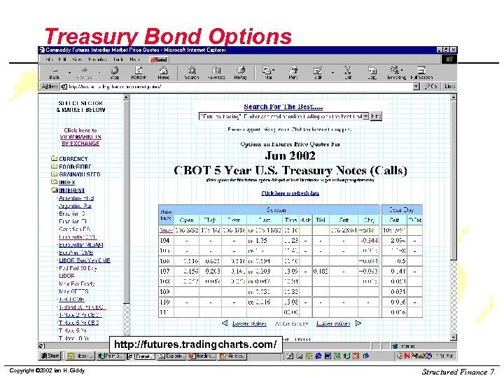 Treasury Bond Options http: //futures. tradingcharts. com/ Copyright © 2002 Ian H. Giddy Structured
