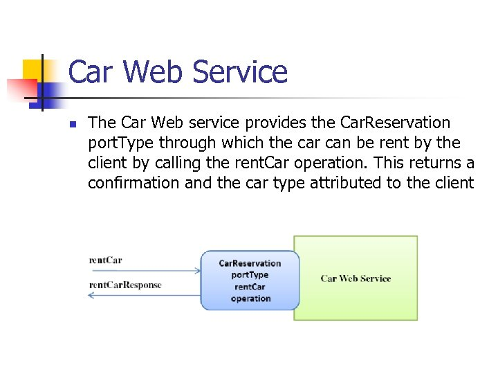 Car Web Service n The Car Web service provides the Car. Reservation port. Type