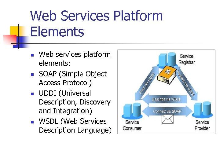 Web Services Platform Elements n n Web services platform elements: SOAP (Simple Object Access