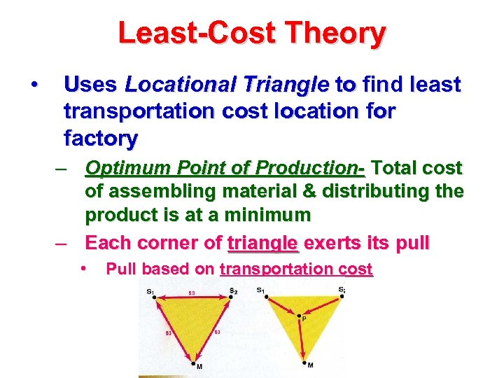 Least-Cost Theory • Uses Locational Triangle to find least transportation cost location for factory