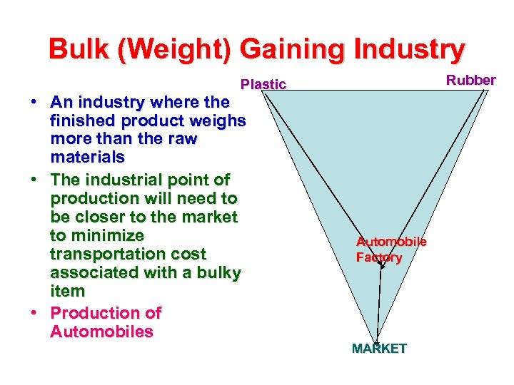 Bulk (Weight) Gaining Industry Rubber Plastic • An industry where the finished product weighs