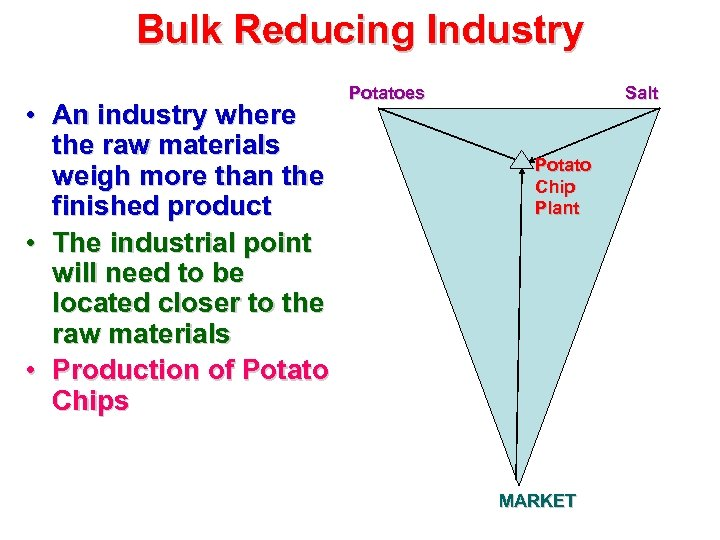 Bulk Reducing Industry • An industry where the raw materials weigh more than the