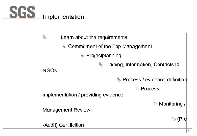 Implementation Learn about the requirements Commitment of the Top Management Projectplanning Training, Information, Contacts
