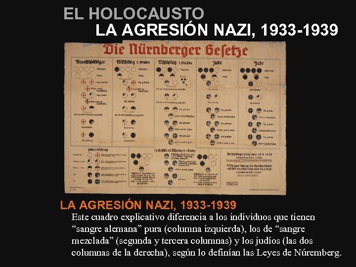EL HOLOCAUSTO LA AGRESIÓN NAZI, 1933 -1939 Este cuadro explicativo diferencia a los individuos