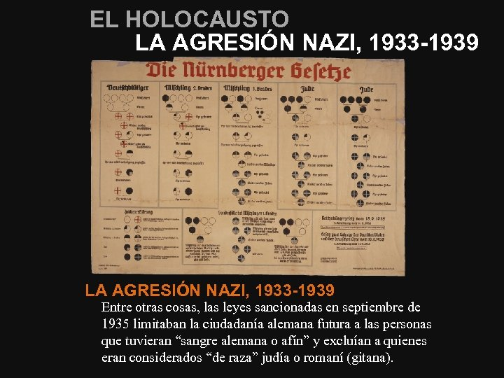 EL HOLOCAUSTO LA AGRESIÓN NAZI, 1933 -1939 Entre otras cosas, las leyes sancionadas en