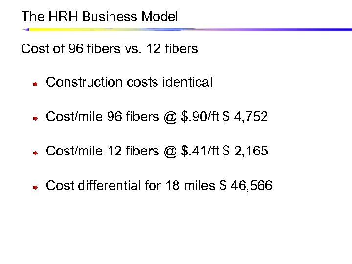 The HRH Business Model Cost of 96 fibers vs. 12 fibers Construction costs identical