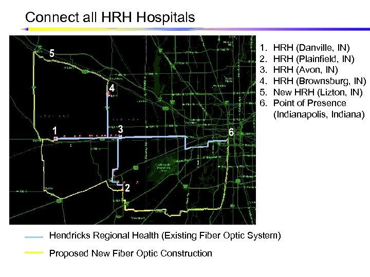 Connect all HRH Hospitals 1. 2. 3. 4. 5. 6. HRH (Danville, IN) HRH