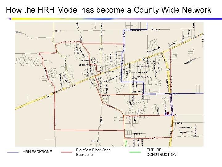 How the HRH Model has become a County Wide Network HRH BACKBONE Plainfield Fiber