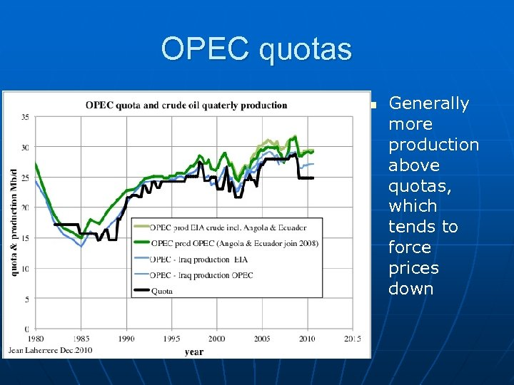 OPEC quotas n Generally more production above quotas, which tends to force prices down