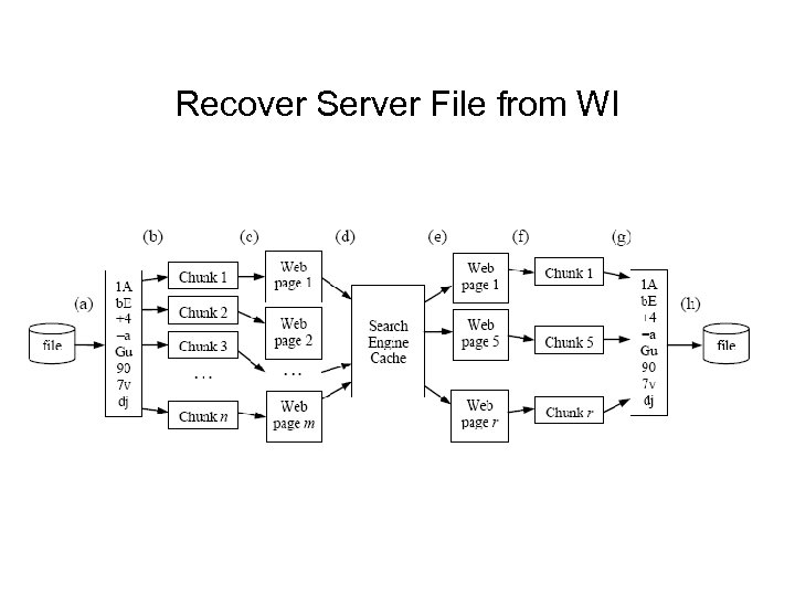 Recover Server File from WI
