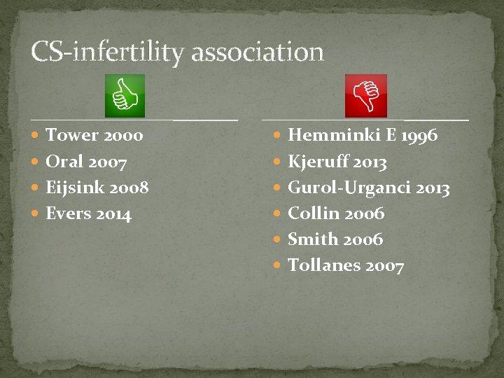 CS-infertility association Tower 2000 Hemminki E 1996 Oral 2007 Kjeruff 2013 Eijsink 2008 Gurol-Urganci