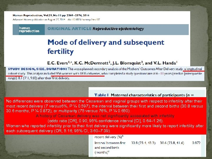 No differences were observed between the Cesarean and vaginal groups with respect to infertility