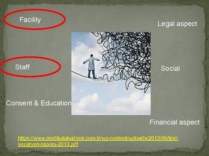 Facility Staff Legal aspect Social Consent & Education Financial aspect https: //www. medikalakademi. com.