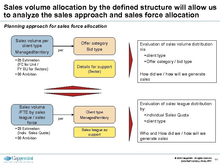 Sales volume allocation by the defined structure will allow us to analyze the sales