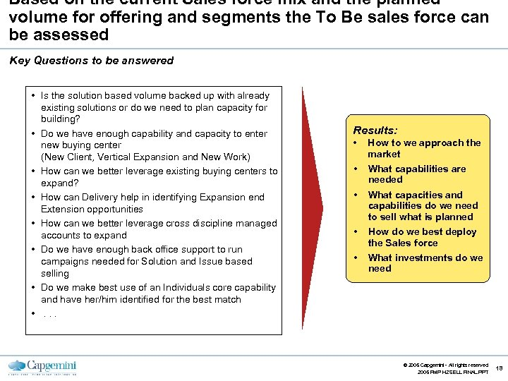 Based on the current Sales force mix and the planned volume for offering and