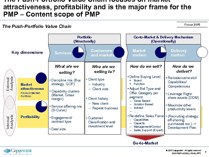 The Push-Portfolio Value Chain focuses on market attractiveness, profitability and is the major frame