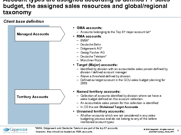 Account types are assigned according to defined FY sales budget, the assigned sales resources