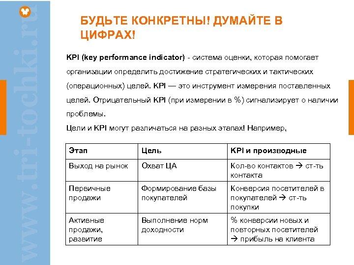 БУДЬТЕ КОНКРЕТНЫ! ДУМАЙТЕ В ЦИФРАХ! KPI (key performance indicator) - система оценки, которая помогает