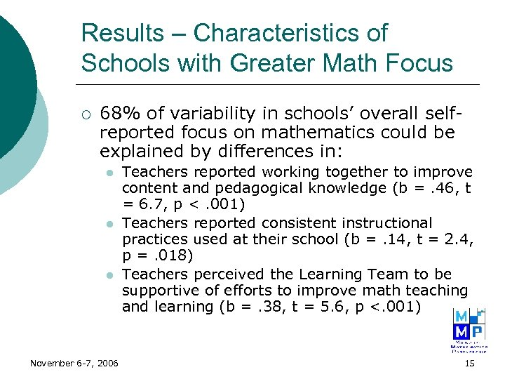 Results – Characteristics of Schools with Greater Math Focus ¡ 68% of variability in