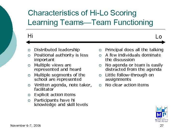 Characteristics of Hi-Lo Scoring Learning Teams—Team Functioning Hi ¡ ¡ ¡ ¡ Lo Distributed