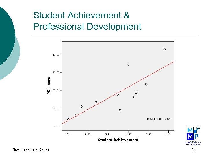Student Achievement & Professional Development November 6 -7, 2006 42
