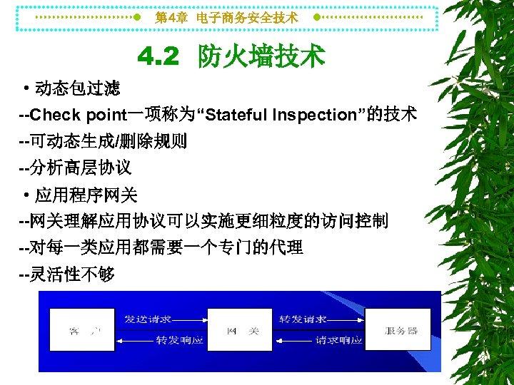 """第 4章 电子商务安全技术 4. 2 防火墙技术 ·动态包过滤 --Check point一项称为""""Stateful Inspection""""的技术 --可动态生成/删除规则 --分析高层协议 ·应用程序网关 --网关理解应用协议可以实施更细粒度的访问控制"""