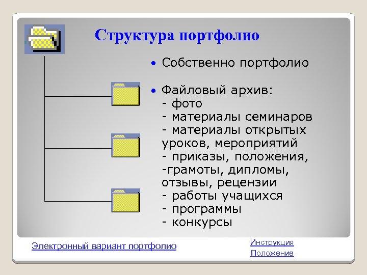 Структура портфолио Собственно портфолио Файловый архив: - фото - материалы семинаров - материалы открытых