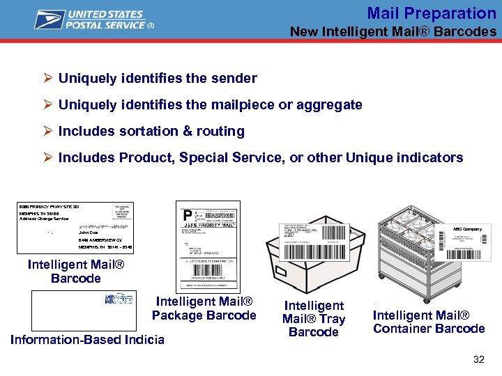 Mail Preparation New Intelligent Mail® Barcodes Ø Uniquely identifies the sender Ø Uniquely identifies